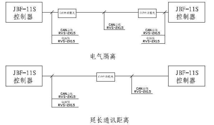 can中继模块_火灾自动报警系统_海湾消防设备|利达||.